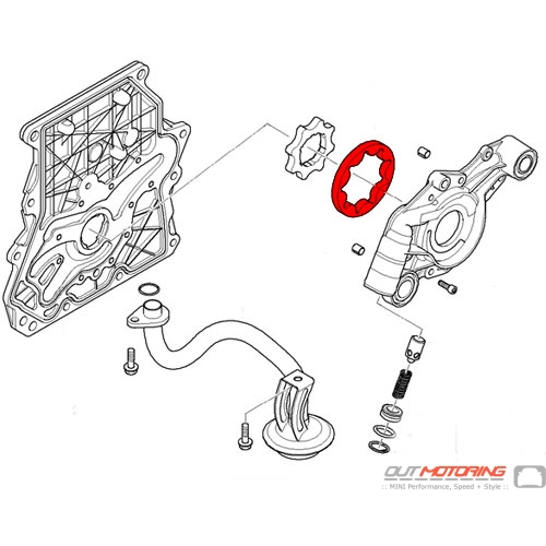 Oil Pump Gear: Outer