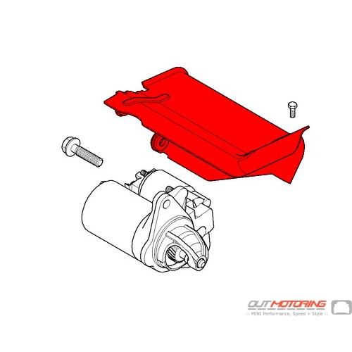 Heat Resistant Plate: Starter