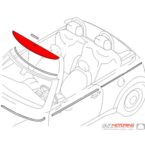 Cover: Windscreen Panel Top