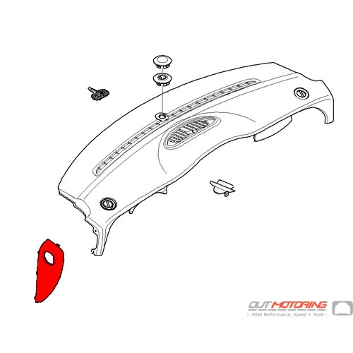 Dashboard Cover: Left