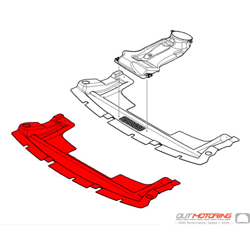 Front Underbody Paneling